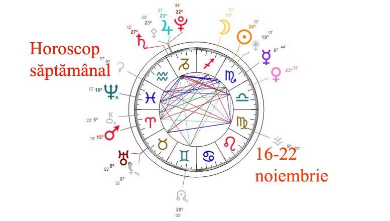 horoscop saptamanal 16-22 noiembrie 2020