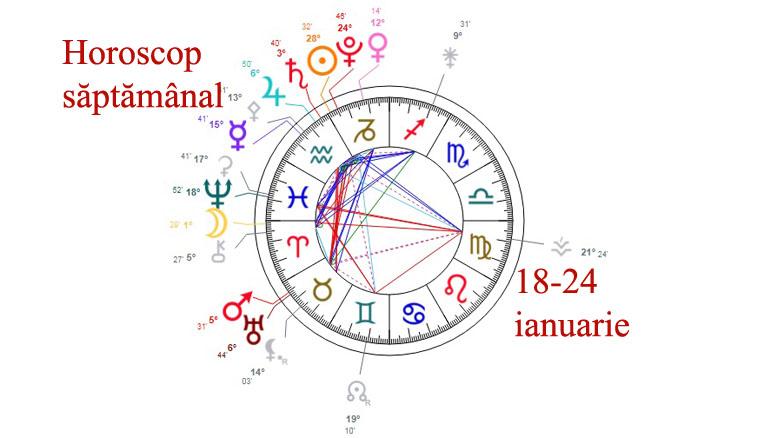 horoscop saptamanal 18-24 ianuarie 2021