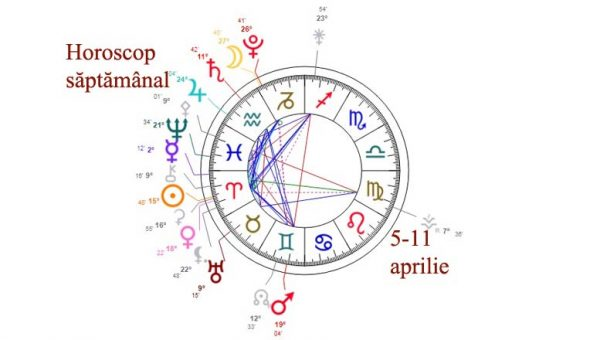 horoscop saptamanal 5-11 aprilie 2021