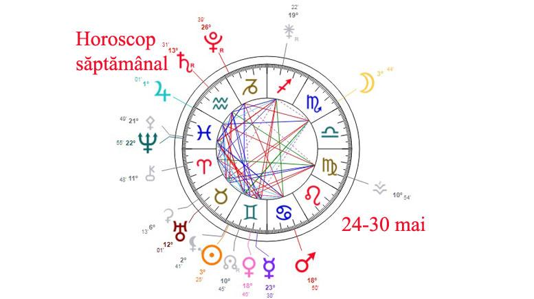 horoscop saptamanal 24-30 mai 2021