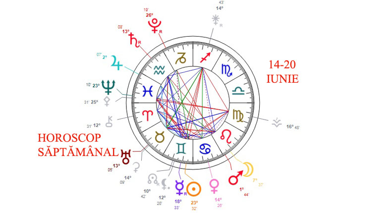 horoscop saptamanal 14-20 iunie 2021